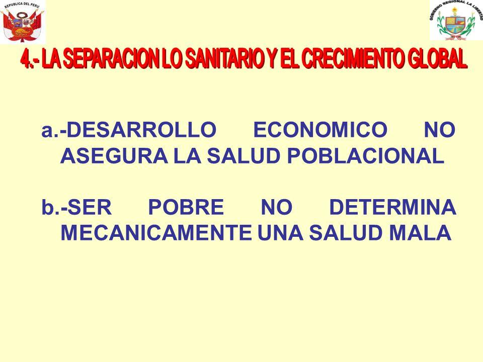 a.-DESARROLLO ECONOMICO NO ASEGURA LA SALUD POBLACIONAL b.-SER POBRE NO DETERMINA MECANICAMENTE UNA SALUD MALA
