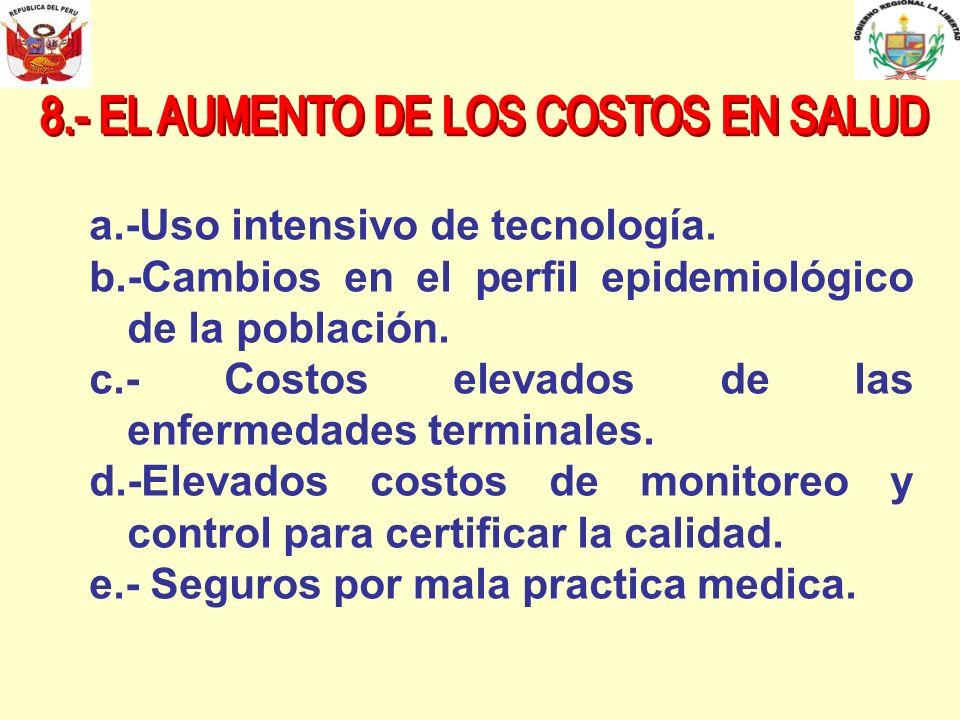 a.-Uso intensivo de tecnología. b.-Cambios en el perfil epidemiológico de la población. c.- Costos elevados de las enfermedades terminales. d.-Elevado