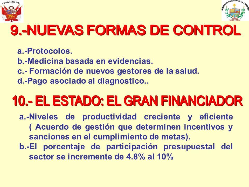 a.-Protocolos. b.-Medicina basada en evidencias. c.- Formación de nuevos gestores de la salud. d.-Pago asociado al diagnostico.. a.-Niveles de product