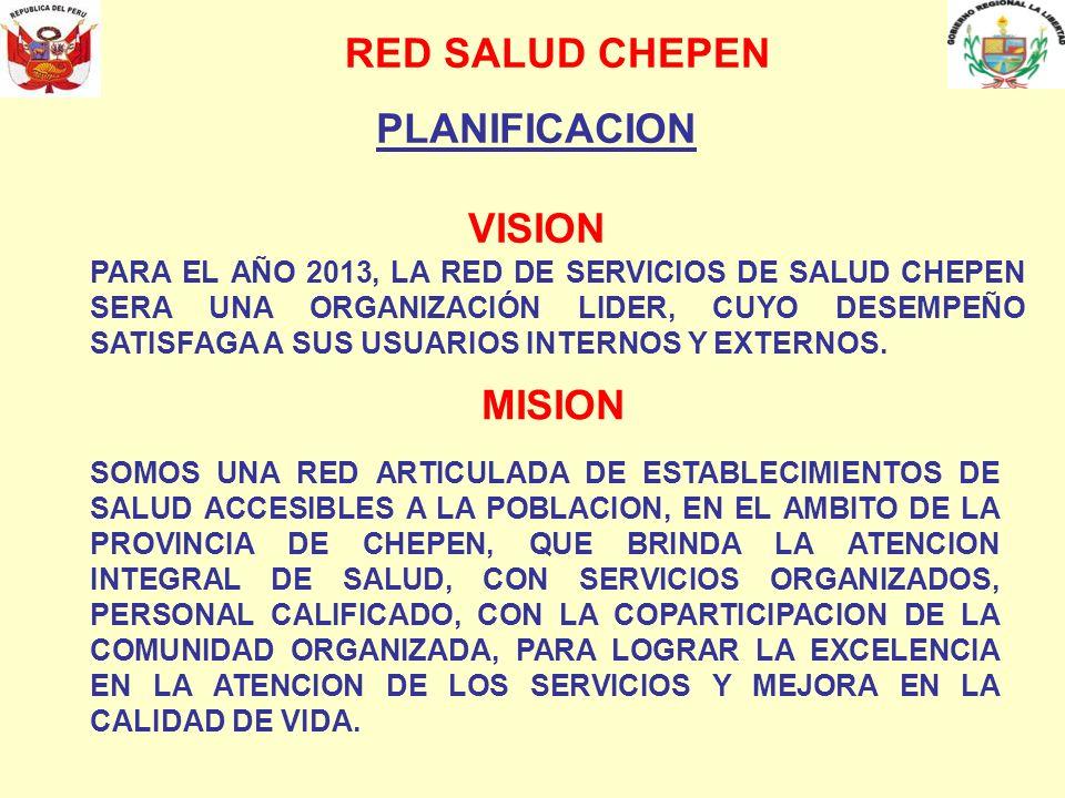 PARA EL AÑO 2013, LA RED DE SERVICIOS DE SALUD CHEPEN SERA UNA ORGANIZACIÓN LIDER, CUYO DESEMPEÑO SATISFAGA A SUS USUARIOS INTERNOS Y EXTERNOS. SOMOS