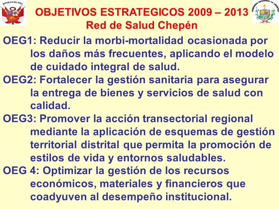 OBJETIVOS ESTRATEGICOS 2009 – 2013 Red de Salud Chepén OEG1: Reducir la morbi-mortalidad ocasionada por los daños más frecuentes, aplicando el modelo