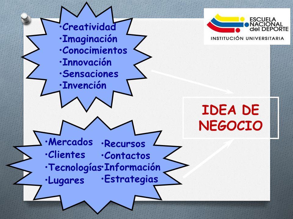 IDEA DE NEGOCIO Creatividad Imaginación Conocimientos Innovación Sensaciones Invención Mercados Clientes Tecnologías Lugares Recursos Contactos Información Estrategias