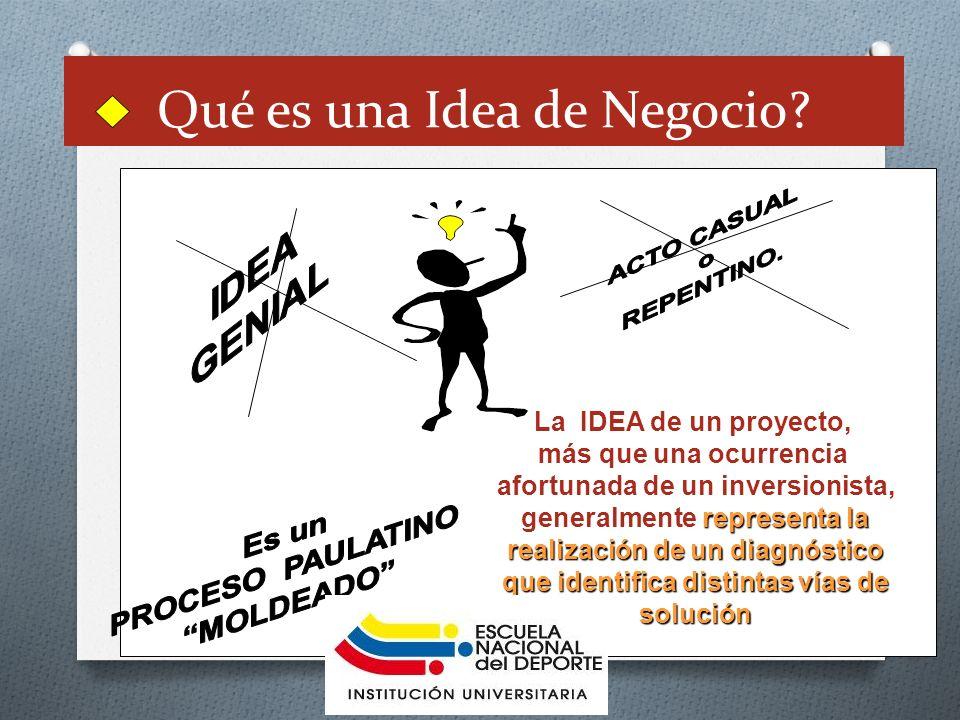 Ideas de Negocio O Las ideas se generan a partir de la capacidad creativa que poseen todas las personas.