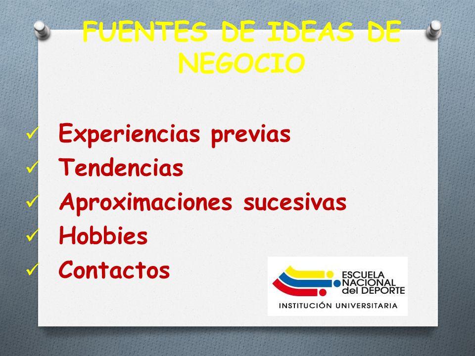 FUENTES DE IDEAS DE NEGOCIO Experiencias previas Tendencias Aproximaciones sucesivas Hobbies Contactos