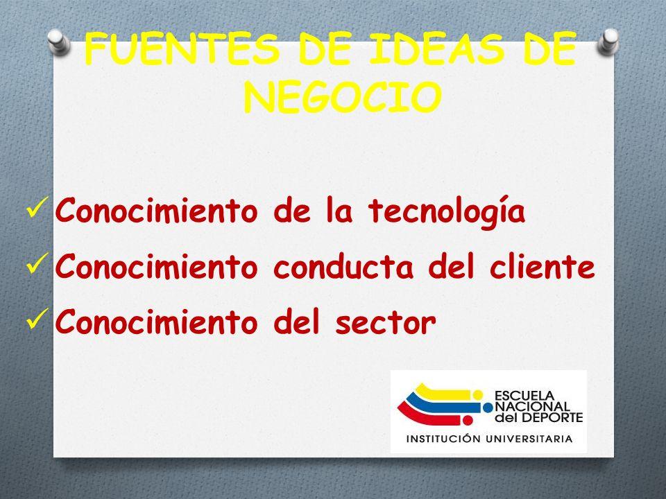 FUENTES DE IDEAS DE NEGOCIO Conocimiento de la tecnología Conocimiento conducta del cliente Conocimiento del sector