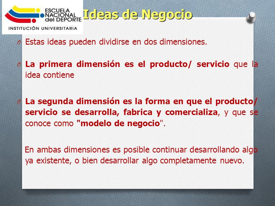 Ideas de Negocio O Estas ideas pueden dividirse en dos dimensiones. O La primera dimensión es el producto/ servicio que la idea contiene O La segunda