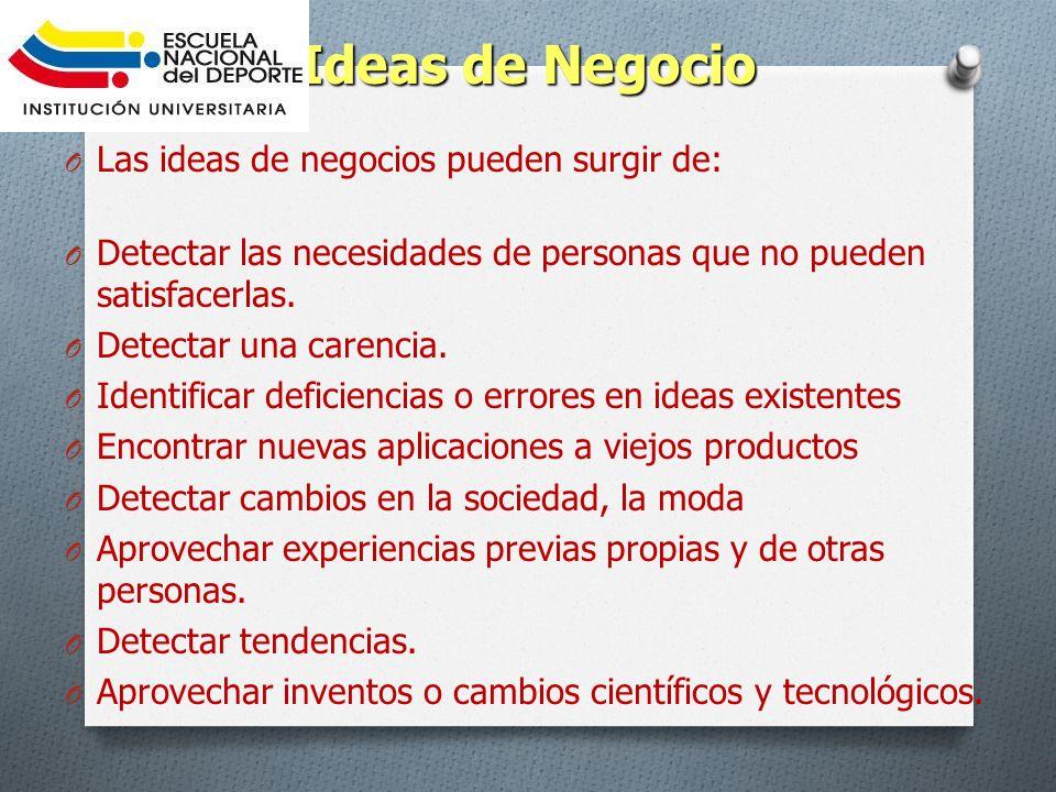 Ideas de Negocio O Las ideas de negocios pueden surgir de: O Detectar las necesidades de personas que no pueden satisfacerlas. O Detectar una carencia