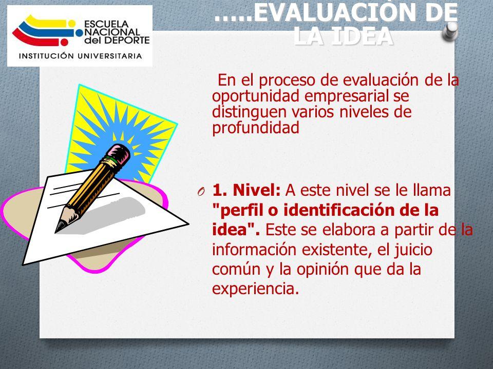 …..EVALUACIÒN DE LA IDEA En el proceso de evaluación de la oportunidad empresarial se distinguen varios niveles de profundidad O 1. Nivel: A este nive