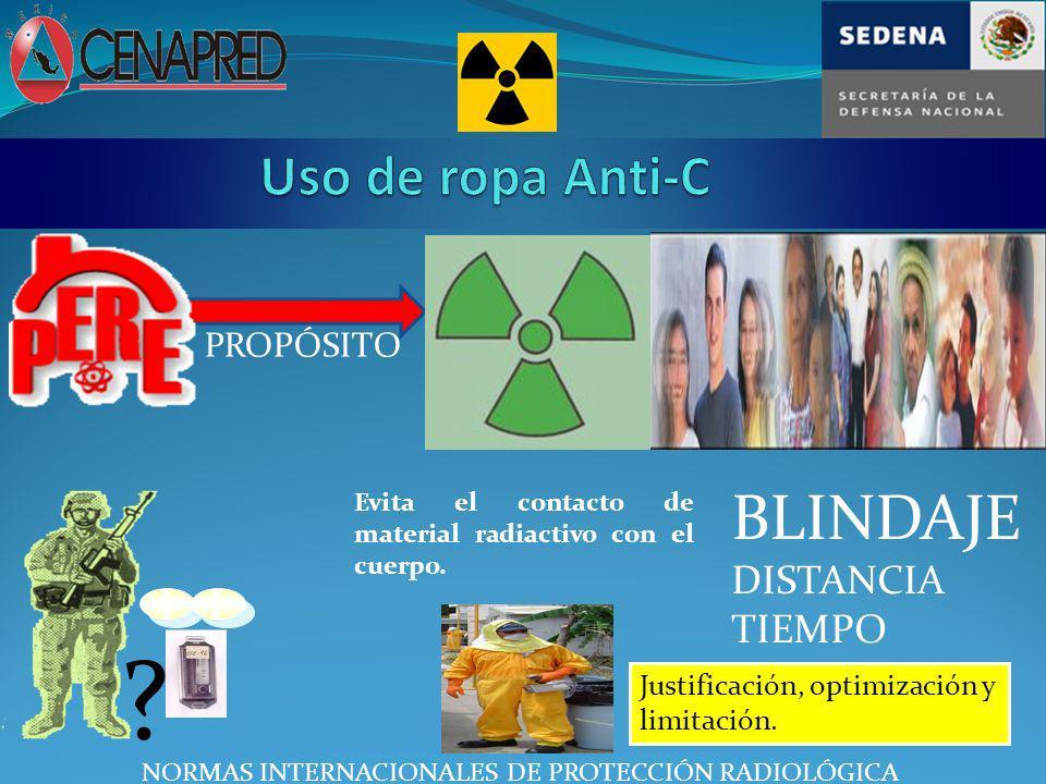 ? PROPÓSITO NORMAS INTERNACIONALES DE PROTECCIÓN RADIOLÓGICA Evita el contacto de material radiactivo con el cuerpo. BLINDAJE DISTANCIA TIEMPO Justifi
