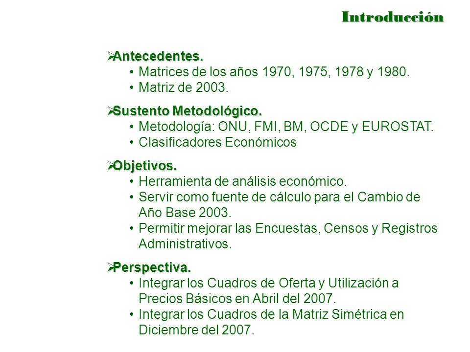 Objetivos Cuadros de Oferta y Utilización Equilibrados Cambio de Año Base 2003 Matriz de Insumo Producto Sistema de Cuentas Nacionales de México (SCNM) Series de Tiempo del SCNM Coeficientes Técnicos y Multiplicadores