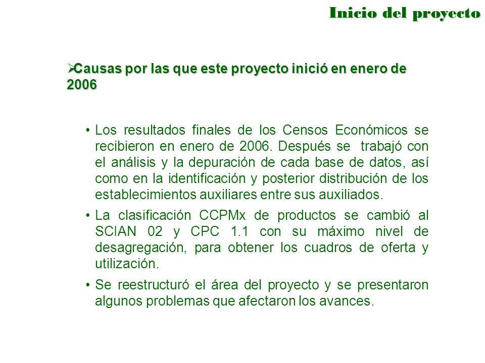 Márgenes de Comercio y Distribución por Ramas SCIAN