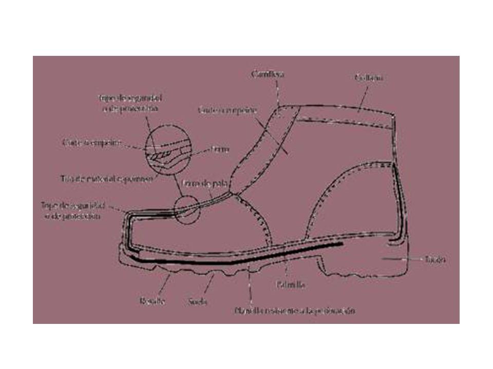 PROTECCIÓN PARA LOS PIES Usar zapatos de seguridad en todas las áreas de la instalación, con excepción de las oficinas, salas de reunión, comedores, v