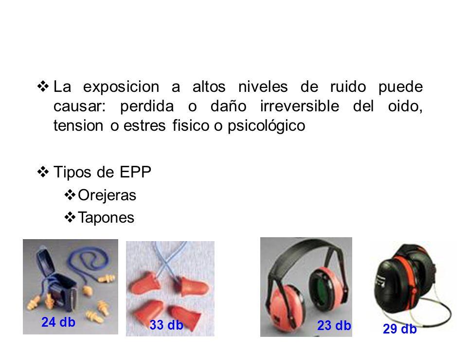 Todos deberán utilizar protección auditiva cuando estén expuestos a niveles de ruido por encima de los 85 decibeles (dBA). Ningún empleado podrá estar