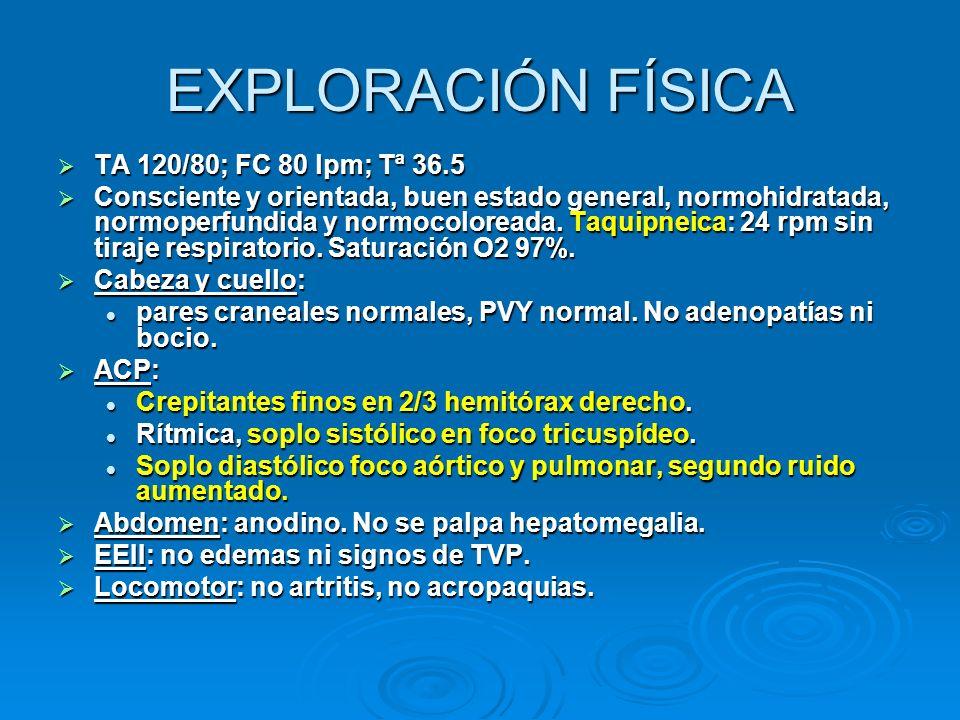 EXPLORACIÓN FÍSICA TA 120/80; FC 80 lpm; Tª 36.5 TA 120/80; FC 80 lpm; Tª 36.5 Consciente y orientada, buen estado general, normohidratada, normoperfu