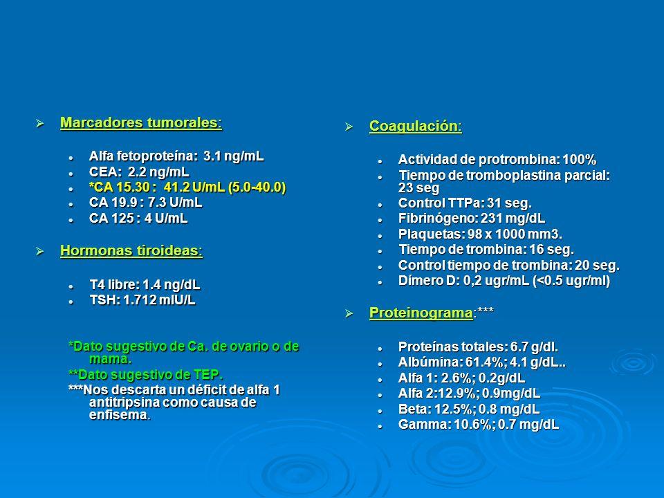 Marcadores tumorales: Marcadores tumorales: Alfa fetoproteína: 3.1 ng/mL Alfa fetoproteína: 3.1 ng/mL CEA: 2.2 ng/mL CEA: 2.2 ng/mL *CA 15.30 : 41.2 U