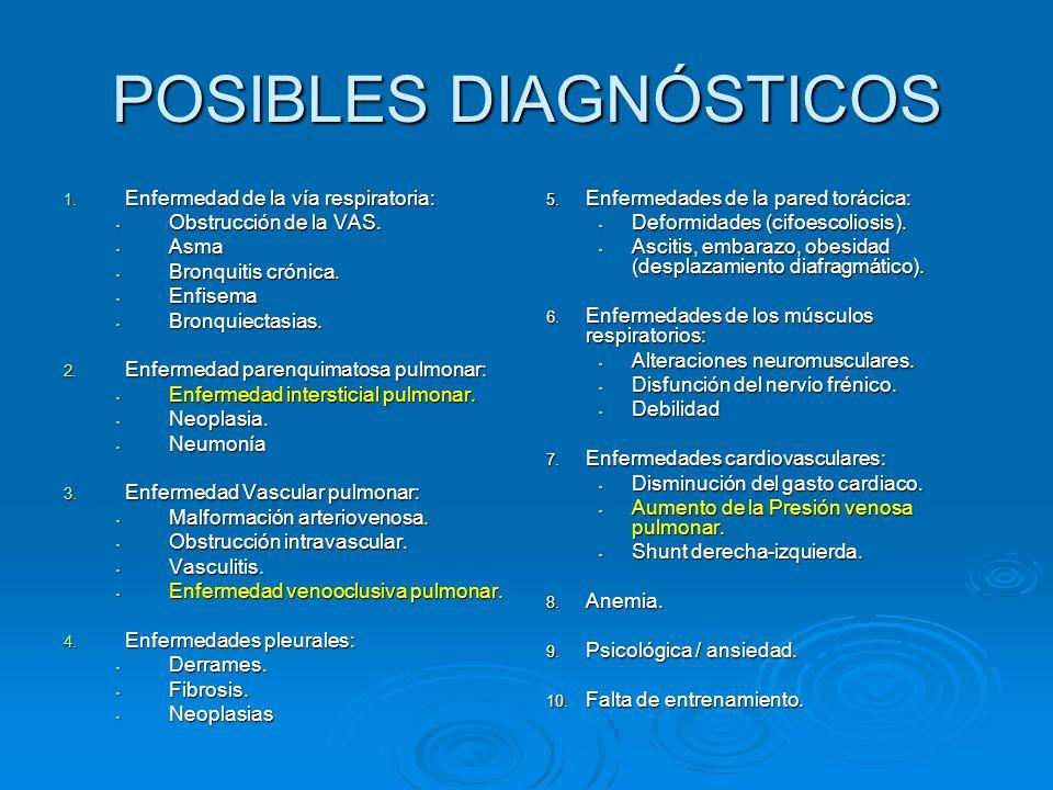 POSIBLES DIAGNÓSTICOS 1. Enfermedad de la vía respiratoria: Obstrucción de la VAS. Obstrucción de la VAS. Asma Asma Bronquitis crónica. Bronquitis cró