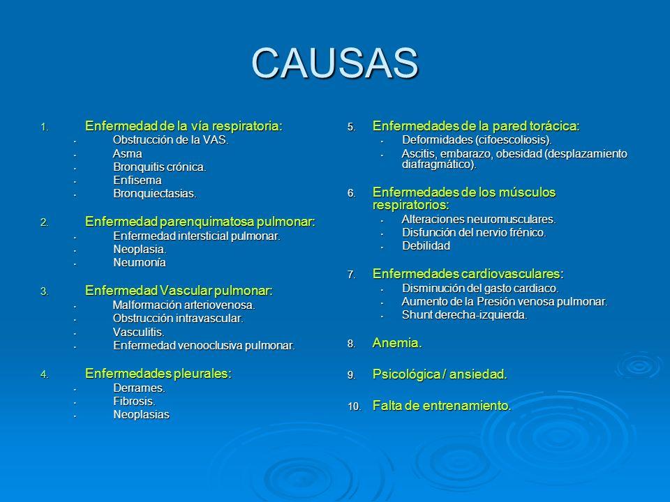 CAUSAS 1. Enfermedad de la vía respiratoria: Obstrucción de la VAS. Obstrucción de la VAS. Asma Asma Bronquitis crónica. Bronquitis crónica. Enfisema