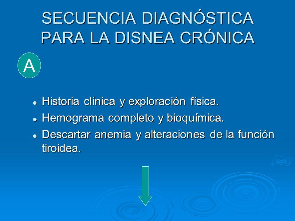 SECUENCIA DIAGNÓSTICA PARA LA DISNEA CRÓNICA A Historia clínica y exploración física. Historia clínica y exploración física. Hemograma completo y bioq
