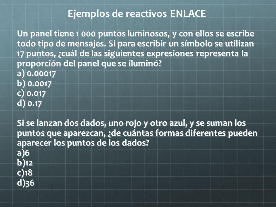 Ejemplos de reactivos ENLACE Un panel tiene 1 000 puntos luminosos, y con ellos se escribe todo tipo de mensajes. Si para escribir un símbolo se utili
