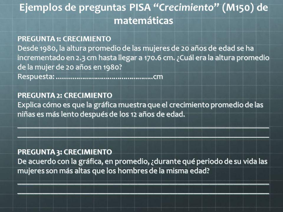 Ejemplos de preguntas PISA Crecimiento (M150) de matemáticas PREGUNTA 1: CRECIMIENTO Desde 1980, la altura promedio de las mujeres de 20 años de edad