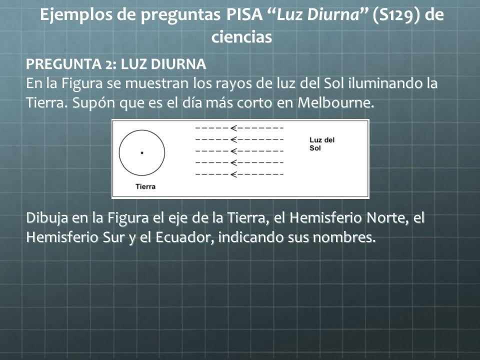 Ejemplos de preguntas PISA Luz Diurna (S129) de ciencias PREGUNTA 2: LUZ DIURNA En la Figura se muestran los rayos de luz del Sol iluminando la Tierra