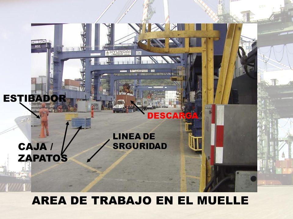 AREA DE TRABAJO EN EL MUELLE LINEA DE SRGURIDAD CAJA / ZAPATOS ESTIBADOR DESCARGA