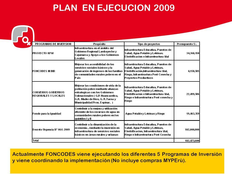 PLAN EN EJECUCION 2009 Actualmente FONCODES viene ejecutando los diferentes 5 Programas de Inversión y viene coordinando la implementación (No incluye