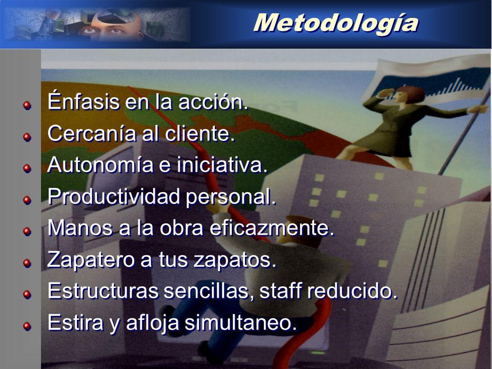 Metodología Énfasis en la acción.Cercanía al cliente.