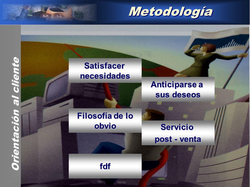 Metodología Satisfacernecesidades Filosofía de lo obvio Servicio post - venta Anticiparse a sus deseos fdf Orientación al cliente