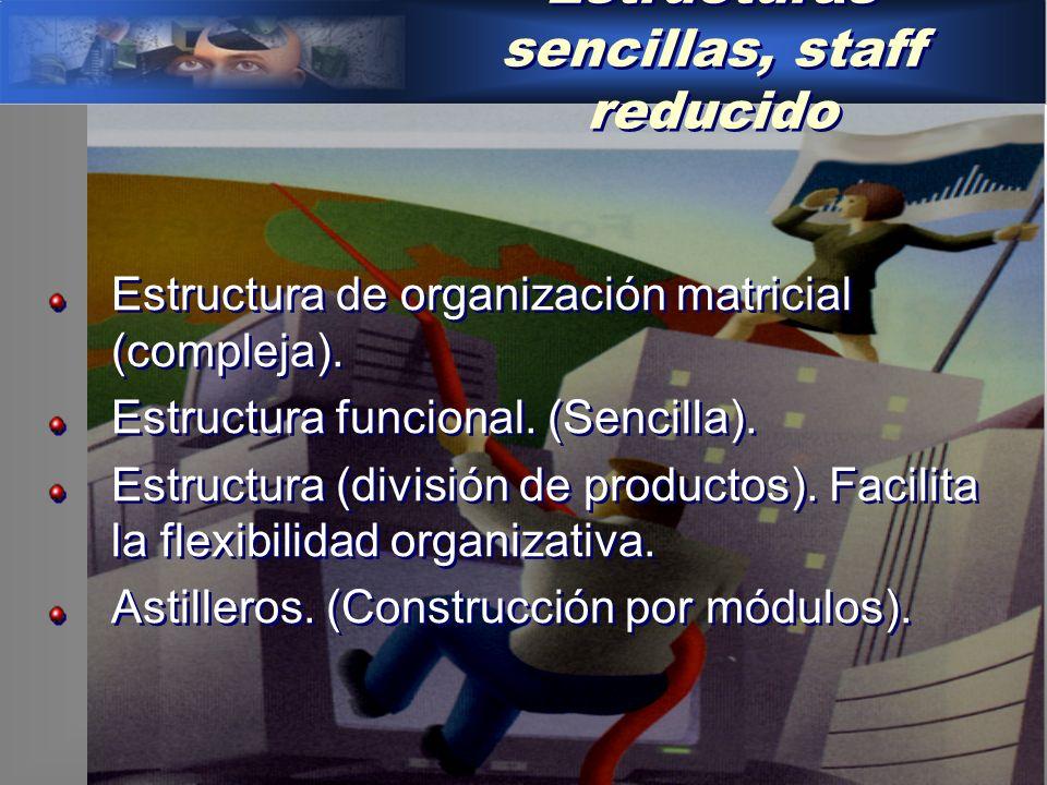 Estructuras sencillas, staff reducido Estructura de organización matricial (compleja).
