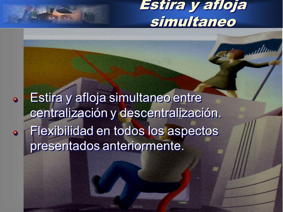 Estira y afloja simultaneo Estira y afloja simultaneo entre centralización y descentralización.