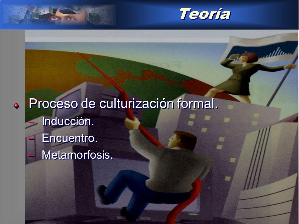 Teoría Proceso de culturización formal.–Inducción.