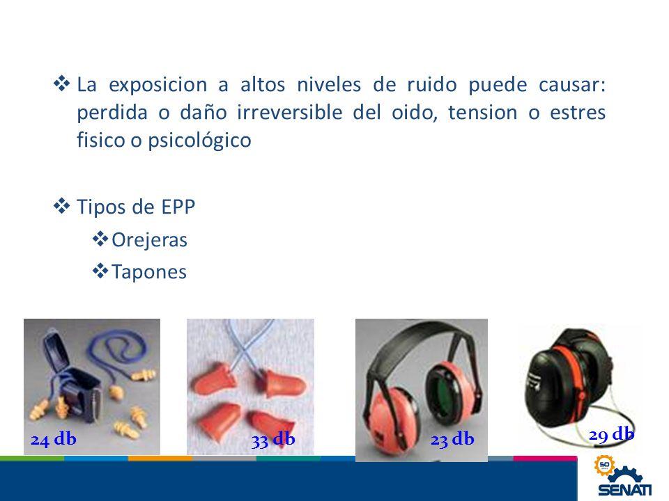 La exposicion a altos niveles de ruido puede causar: perdida o daño irreversible del oido, tension o estres fisico o psicológico Tipos de EPP Orejeras