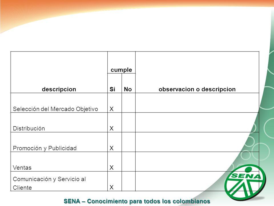 SENA – Conocimiento para todos los colombianos descripcion cumple observacion o descripcion SiNo Selección del Mercado ObjetivoX DistribuciónX Promoci