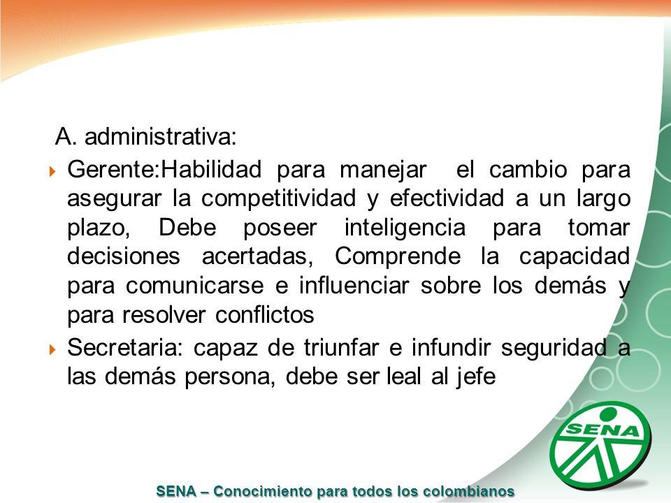 SENA – Conocimiento para todos los colombianos A. administrativa: Gerente:Habilidad para manejar el cambio para asegurar la competitividad y efectivid