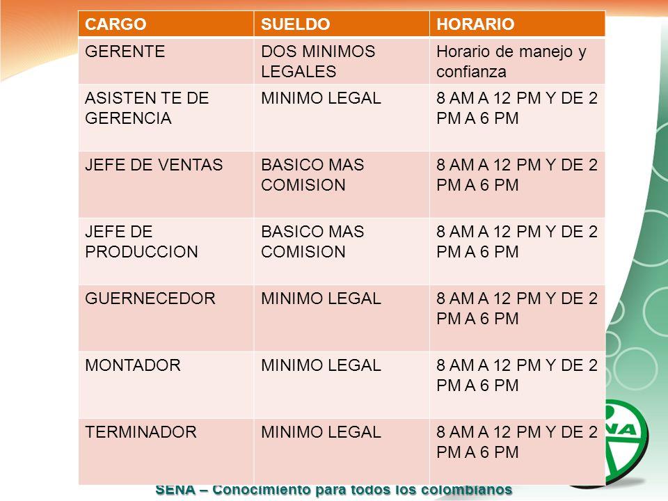 SENA – Conocimiento para todos los colombianos CARGOSUELDOHORARIO GERENTEDOS MINIMOS LEGALES Horario de manejo y confianza ASISTEN TE DE GERENCIA MINI