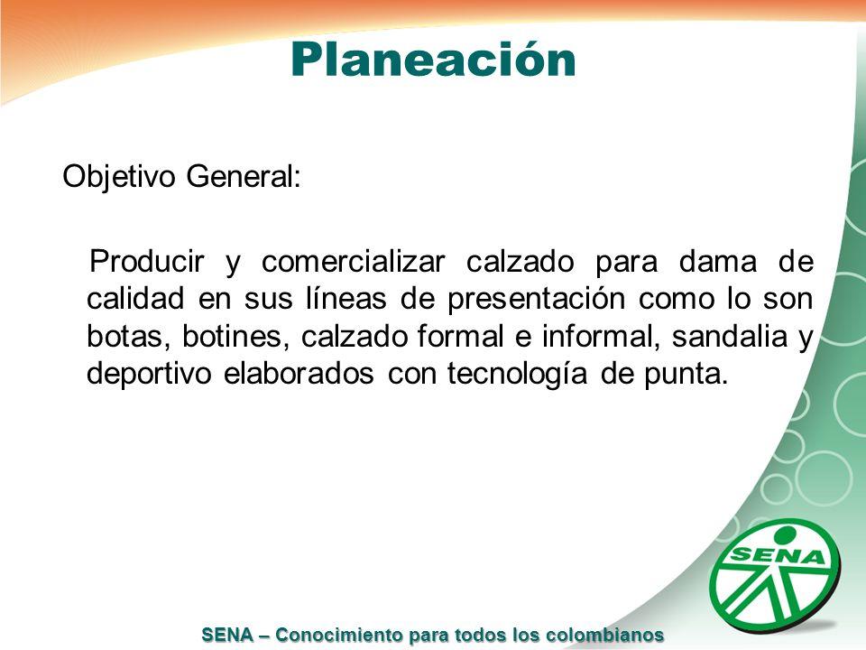 SENA – Conocimiento para todos los colombianos Planeación Objetivo General: Producir y comercializar calzado para dama de calidad en sus líneas de pre