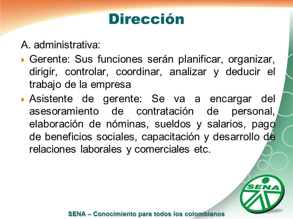 SENA – Conocimiento para todos los colombianos A. administrativa: Gerente: Sus funciones serán planificar, organizar, dirigir, controlar, coordinar, a