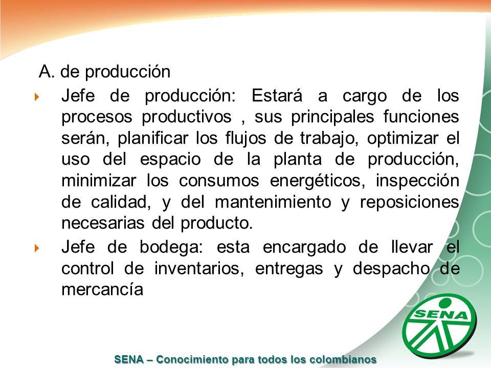 SENA – Conocimiento para todos los colombianos A. de producción Jefe de producción: Estará a cargo de los procesos productivos, sus principales funcio