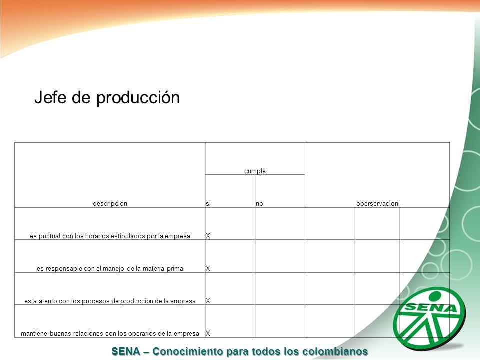 SENA – Conocimiento para todos los colombianos Jefe de producción descripcion cumple oberservacion sino es puntual con los horarios estipulados por la