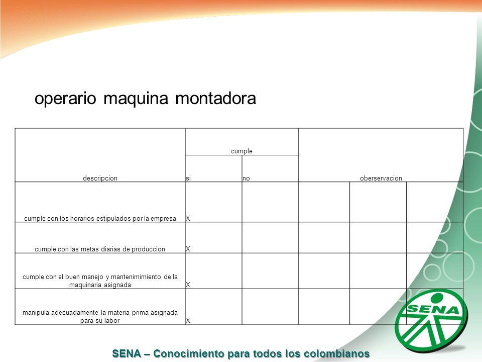 SENA – Conocimiento para todos los colombianos operario maquina montadora descripcion cumple oberservacion sino cumple con los horarios estipulados po