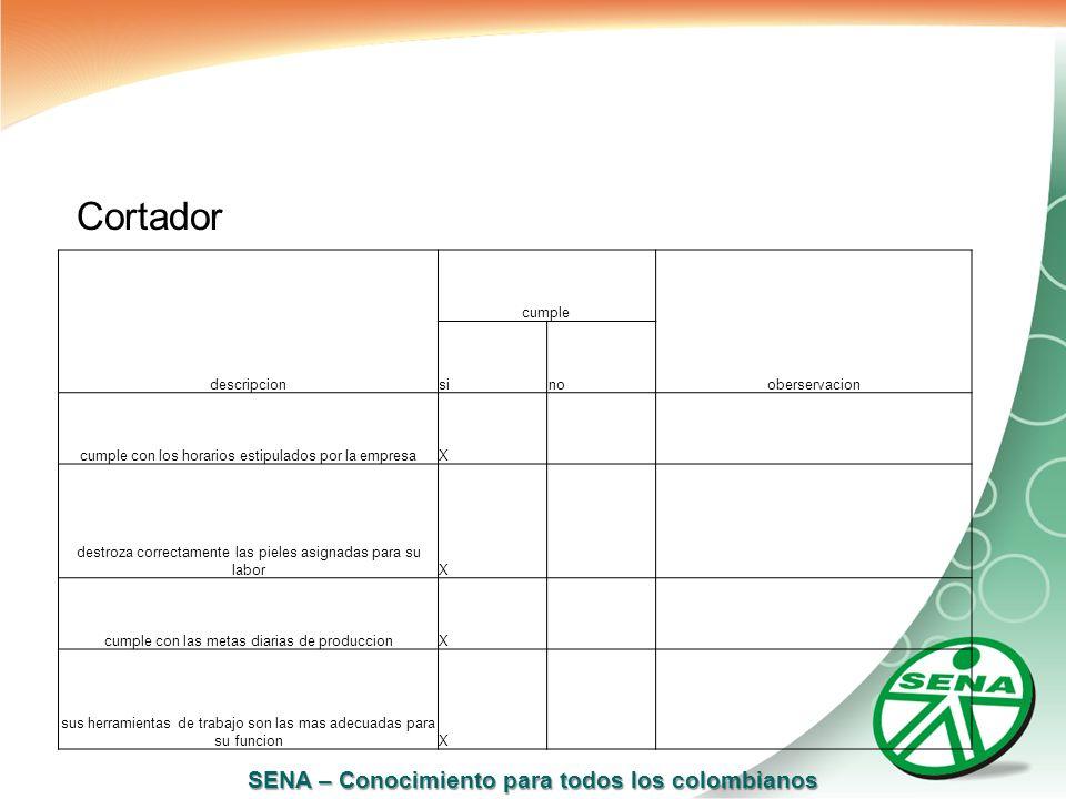 SENA – Conocimiento para todos los colombianos Cortador descripcion cumple oberservacion sino cumple con los horarios estipulados por la empresaX dest