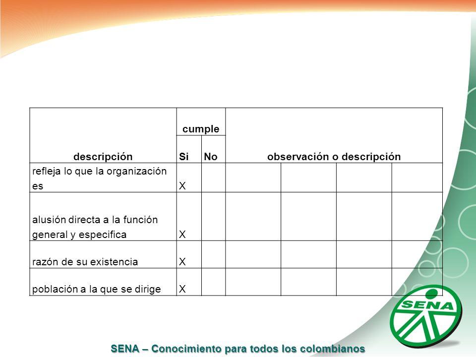 SENA – Conocimiento para todos los colombianos descripción cumple observación o descripción SiNo refleja lo que la organización esX alusión directa a
