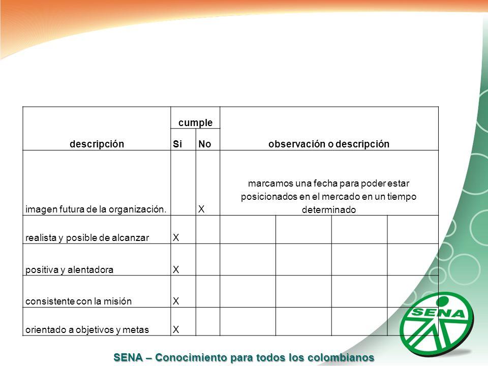 SENA – Conocimiento para todos los colombianos descripción cumple observación o descripción SiNo imagen futura de la organización. X marcamos una fech