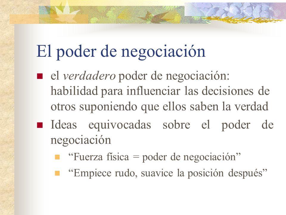 El poder de negociación el verdadero poder de negociación: habilidad para influenciar las decisiones de otros suponiendo que ellos saben la verdad Ide