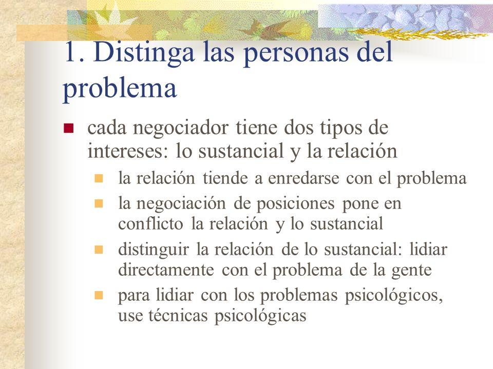 1. Distinga las personas del problema cada negociador tiene dos tipos de intereses: lo sustancial y la relación la relación tiende a enredarse con el