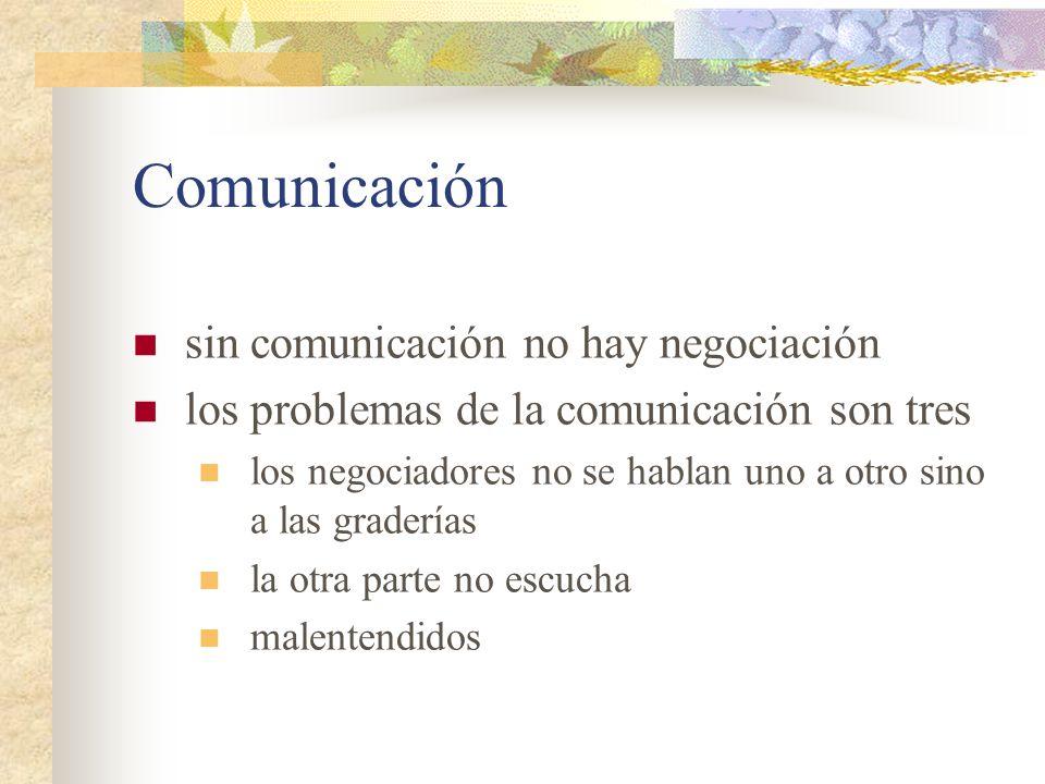 Comunicación sin comunicación no hay negociación los problemas de la comunicación son tres los negociadores no se hablan uno a otro sino a las graderí