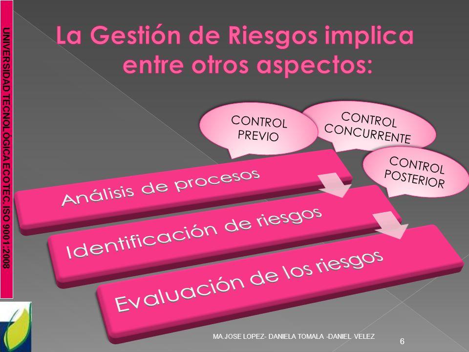 UNIVERSIDAD TECNOLÓGICA ECOTEC. ISO 9001:2008 MA.JOSE LOPEZ- DANIELA TOMALA -DANIEL VELEZ 6 CONTROL CONCURRENTE CONTROL POSTERIOR CONTROL PREVIO