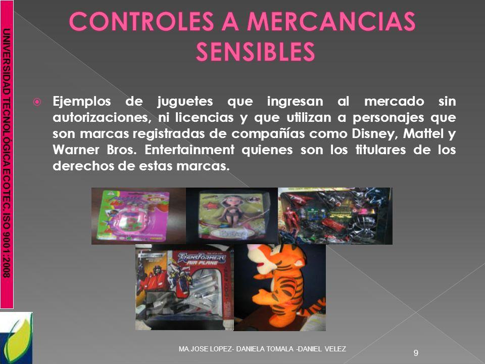 UNIVERSIDAD TECNOLÓGICA ECOTEC. ISO 9001:2008 Ejemplos de juguetes que ingresan al mercado sin autorizaciones, ni licencias y que utilizan a personaje