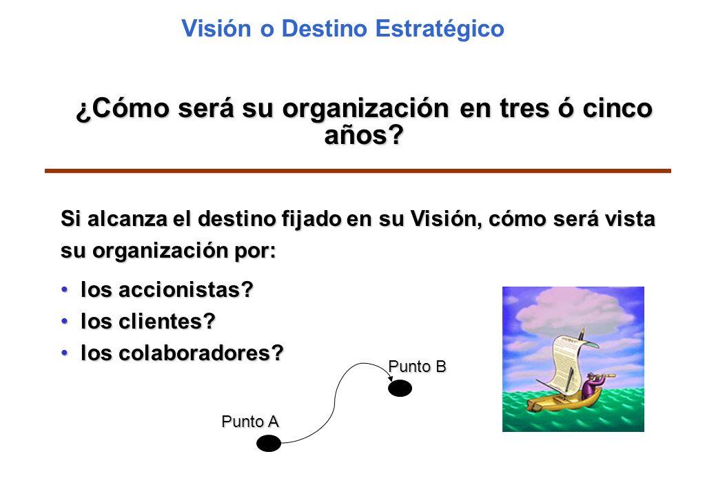 ¿Cómo será su organización en tres ó cinco años? Si alcanza el destino fijado en su Visión, cómo será vista su organización por: los accionistas? los